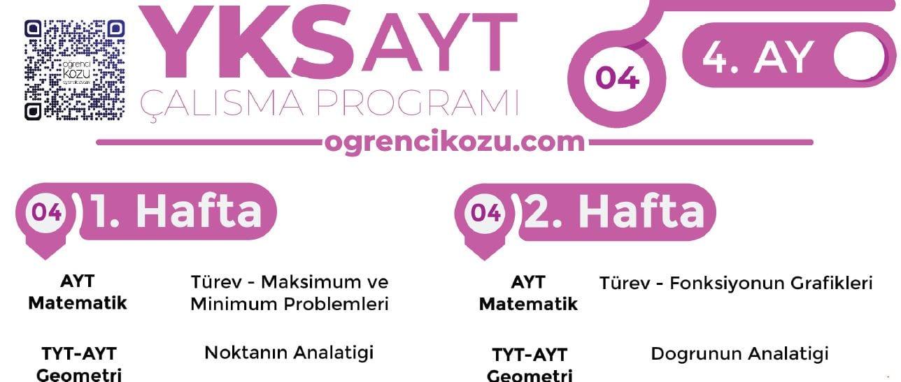 2019 AYT Sayısal Çalışma Programı