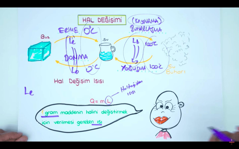 Fen Bilimleri Dersine Nasıl Çalışılır? 1
