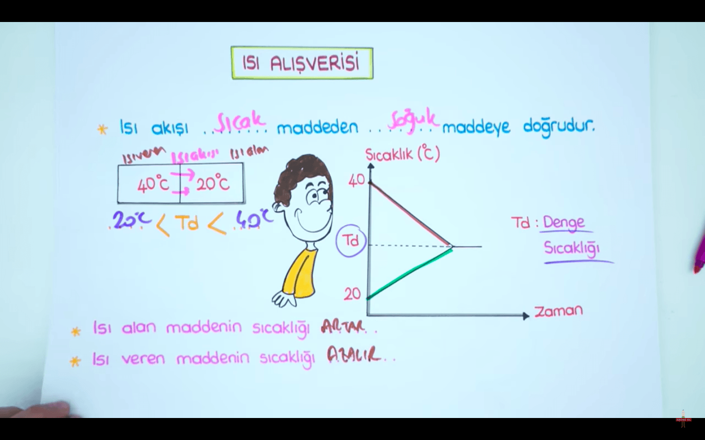Fen Bilimleri Dersine Nasıl Çalışılır? 2
